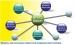 Модель организации первичной медицинской помощи