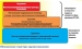 Обновленная структура здравоохранения
