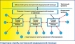 Структура службы экстренной медицинской помощи